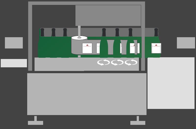 Impianto etichettatura